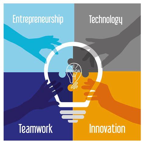 Riyada Youth Innovation Winter Program - Riyada Innovation