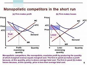 What Is The Difference Between The Demand Curve For A Product In Monopolistic Competition And Of
