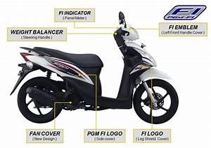 Sepeda Motor Injeksi Irit Harga Terbaik Cuma Honda Jadi