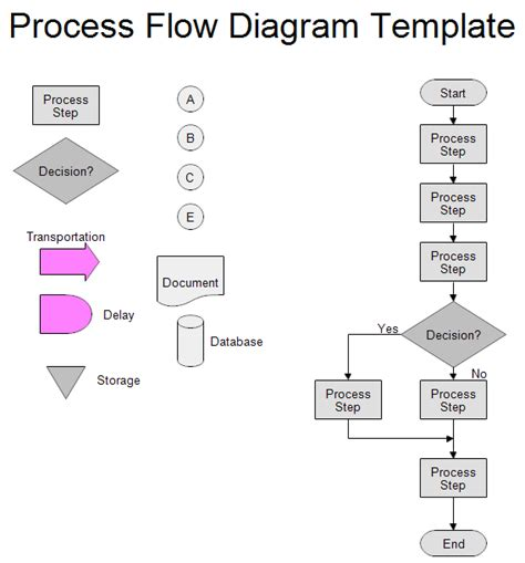 free resume template australia zoo flow chart template http webdesign14 com