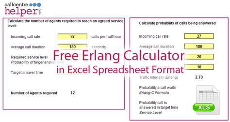 erlang  calculator excel including shrinkage