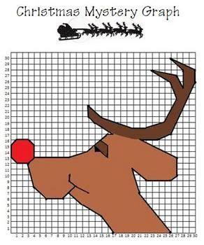 christmas reindeer coordinate graphing christmas math