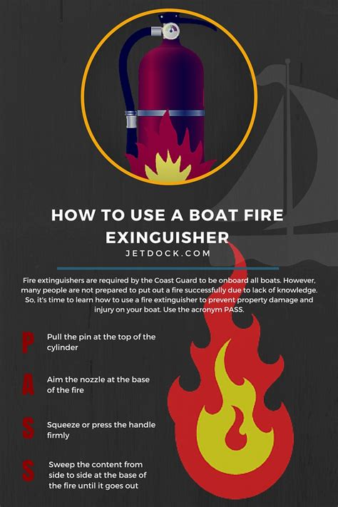 Boat Safety Fire Extinguishers by How To Use A Boat Fire Extinguisher From Jetdock