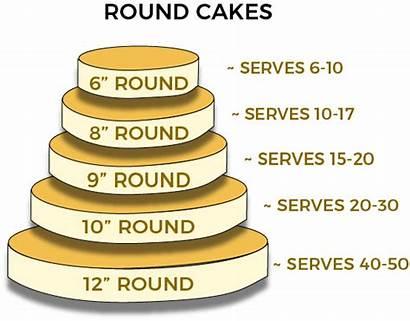 Servings Cake Shapes Cakes Round Sizes Shape