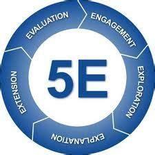 enhancing education   es instructional model based