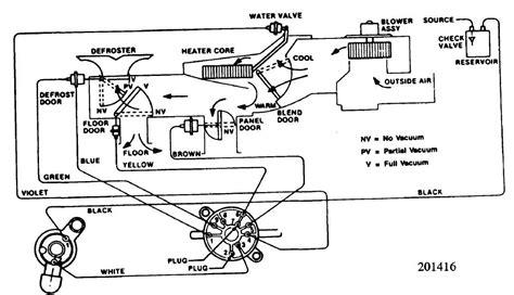 Heater System Jeep Cherokee