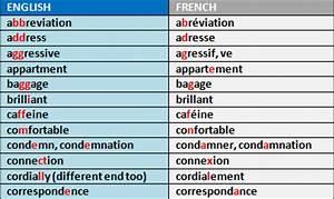 Pro Des Mots 318 : quels mots sont quasi identiques en anglais et en fran ais mais ont 1 2 diff rences d ~ Gottalentnigeria.com Avis de Voitures