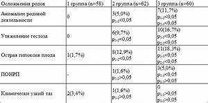 Гипертония 3 стадия 1 степень риск 4