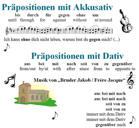 learn dative and accusative prepositions with free german