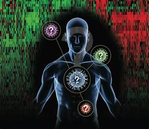 Genomic Test Accurately Sorts Viral Vs  Bacterial