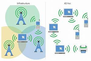 Conventional And Wireless Ad Hoc Network