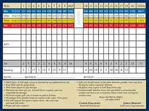 Scorecard - College Fields Golf Club
