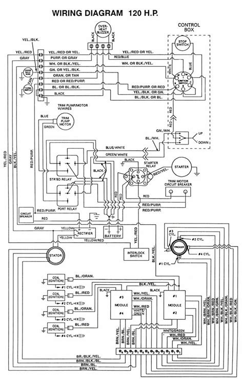Image Result For Wiring Diagram Mercury Force