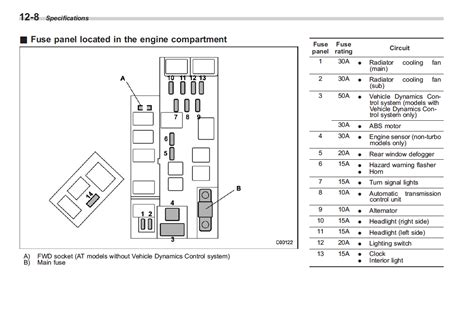 2005 Western Fuse Box Diagram by 1998 Subaru Forester Wiring Diagram 99 Subaru Forester
