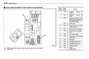 Subaru Fuse Diagram
