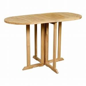 Table De Jardin Ovale : table pliante topiwall ~ Teatrodelosmanantiales.com Idées de Décoration