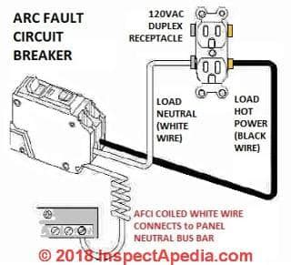 Afci Guide Arc Fault Interrupters For Home Owners