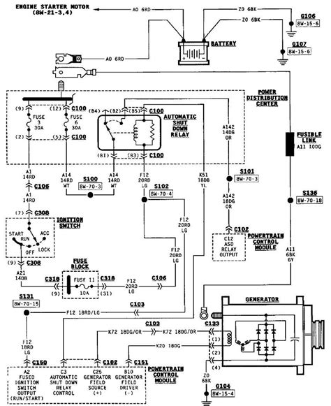 Jeep Wrangler Ac Wiring Diagram by I A 97 Jeep Wrangler Sport With A Manual Transmission