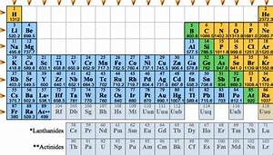 how are electrode potentials and IE related how r they ...