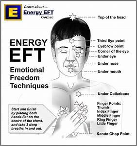 Eft Diagrams For Energy Eft