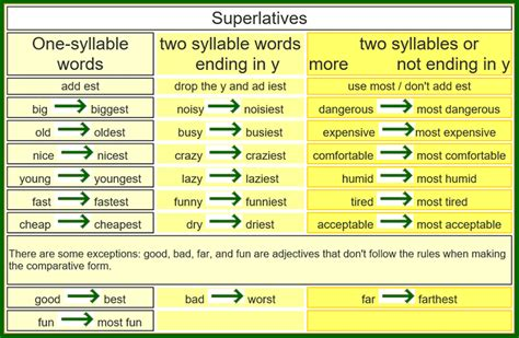 fit comparative form comparison of adjectives in english esl buzz