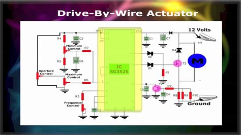 Drive Wire Motor Actuator Controller Youtube