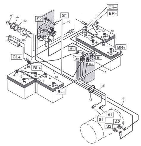 ezgo golf cart wiring diagram wiring diagram  ez