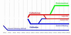 Christianity Religion In Focus Pdf