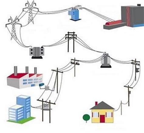Энергоэффективность в электрических сетях. провода лэп пора менять. порталэнерго.ru энергоэффективность и энергосбережение
