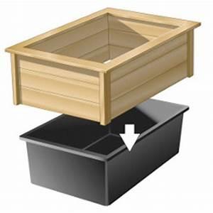 Bassin En Plastique : installer un bassin en plastique dans son jardin ~ Premium-room.com Idées de Décoration