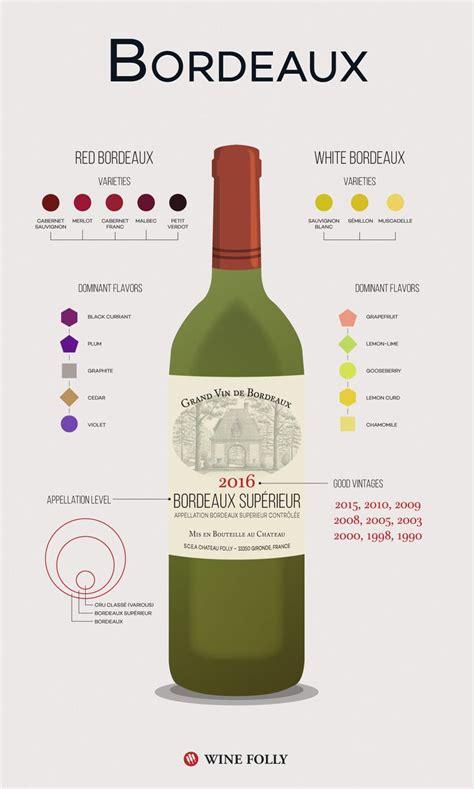 bordeaux cuisine 25 best ideas about bordeaux wine on bordeaux