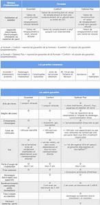 Assurance Auto Banque Populaire : banque populaire assurance auto ~ Medecine-chirurgie-esthetiques.com Avis de Voitures