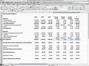 Example Pro Forma Income Statement Template