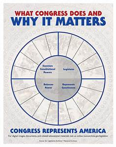 What Congress Does And Why It Matters