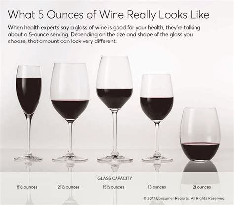 how many ounces in a of liquor health benefits of wine consumer reports