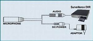 Sound Cctv Microphone For Camera And Audio Surveillance