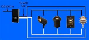 Hvac Low Voltage Wiring Diagram