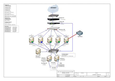 network wiring diagram visio visio network diagram diagram site