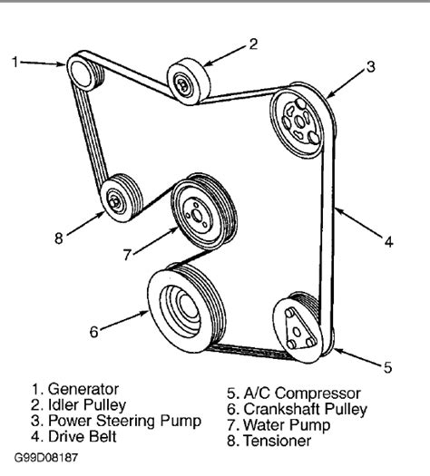 2006 Ford Focu Belt Diagram by Diagram For Belt Replacement 2004 Ford Focus 2 0