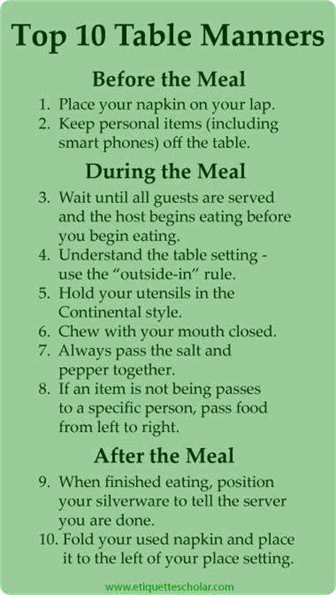 International Dining Etiquette