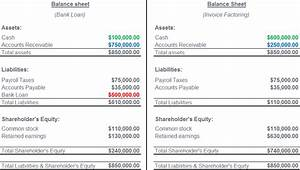 Baron finance knowledge base for What is invoice factoring and how is it used