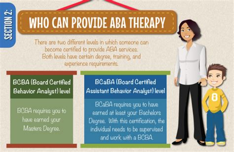 Who Can Provide Aba Therapy In United States. Nurse Practitioner Student Insurance. Hair Removal Jacksonville Fl. Charlotte Personal Injury Attorneys. Free Data Warehouse Software. Downtown Holiday Market Mozy Versus Carbonite. Free Internet Business Opportunity. How To Pay For Private College. Ldap For Authentication Fortis College Online