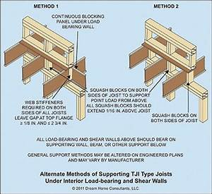 Manufactured Wood Floor Trusses and Joists Home Owners