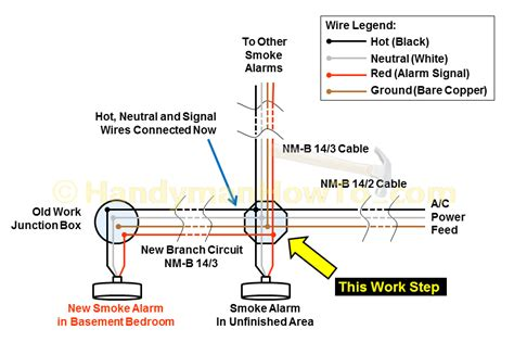 Smoke Detector Electrical Wiring by How To Install A Hardwired Smoke Alarm Junction Box