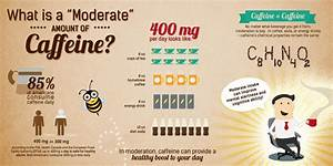 Caffeine Everything You Need To Know To Balance Your