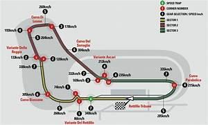 Circuit De Monza : pronostics f1 grand prix d 39 italie 2015 ~ Maxctalentgroup.com Avis de Voitures