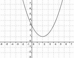 Quadratische Funktionen Scheitelpunkt Berechnen : lernpfade quadratische funktionen die quadratische funktion der form f x a x d e und die ~ Themetempest.com Abrechnung