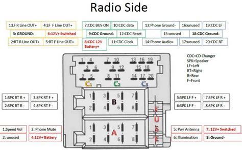 mini in dash install 996 mkii page 6