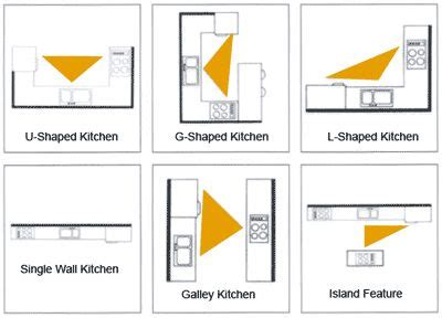 triangle design kitchens 10 best images about kitchen layouts on open 2937