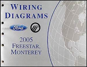 2005 Ford Freestar  U0026 Mercury Monterey Wiring Diagram